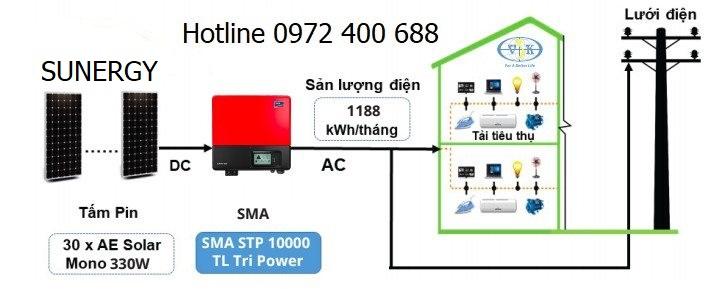 Pin mặt trời hòa lưới cho hộ gia đình